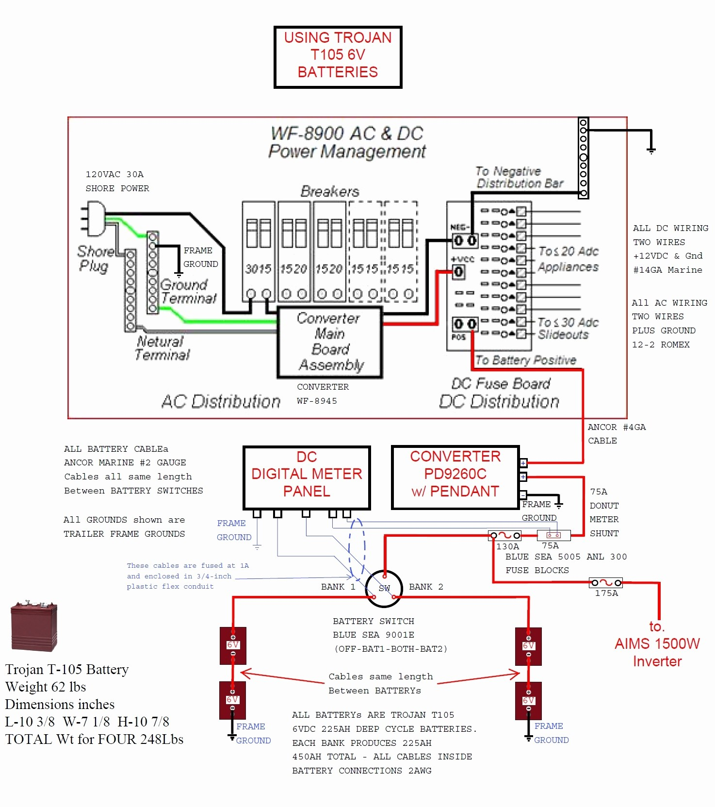 2005 keystone cougar wiring diagram of eclipse the sun rv sample