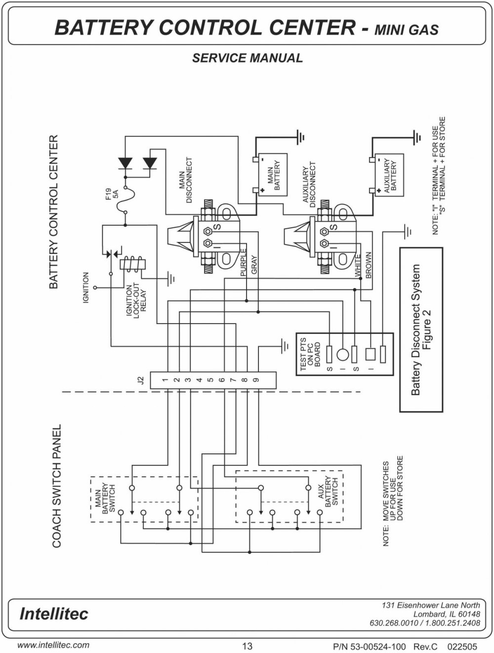 medium resolution of rv steps wiring diagram wiring diagram rv step wiring diagram