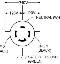 l14 30r wiring diagram collection nema l14 30 wiring diagram best 30 amp generator plug [ 1000 x 867 Pixel ]