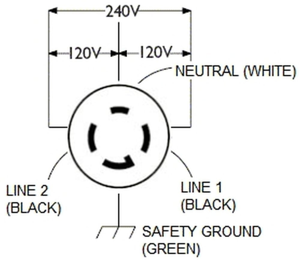 medium resolution of l14 30r wiring diagram collection nema l14 30 wiring diagram best 30 amp generator plug