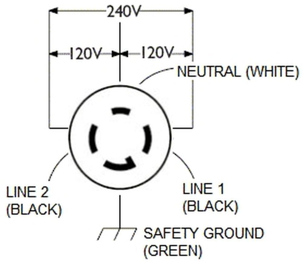 hight resolution of l14 30r wiring diagram collection nema l14 30 wiring diagram best 30 amp generator plug