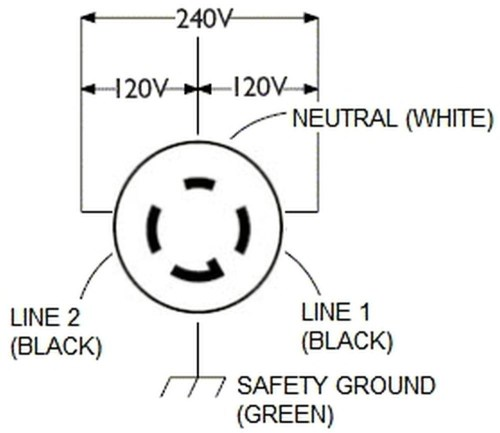 small resolution of l14 30r wiring diagram collection nema l14 30 wiring diagram best 30 amp generator plug