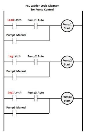 Lead Lag Pump Control Wiring Diagram Download | Wiring Diagram Sample