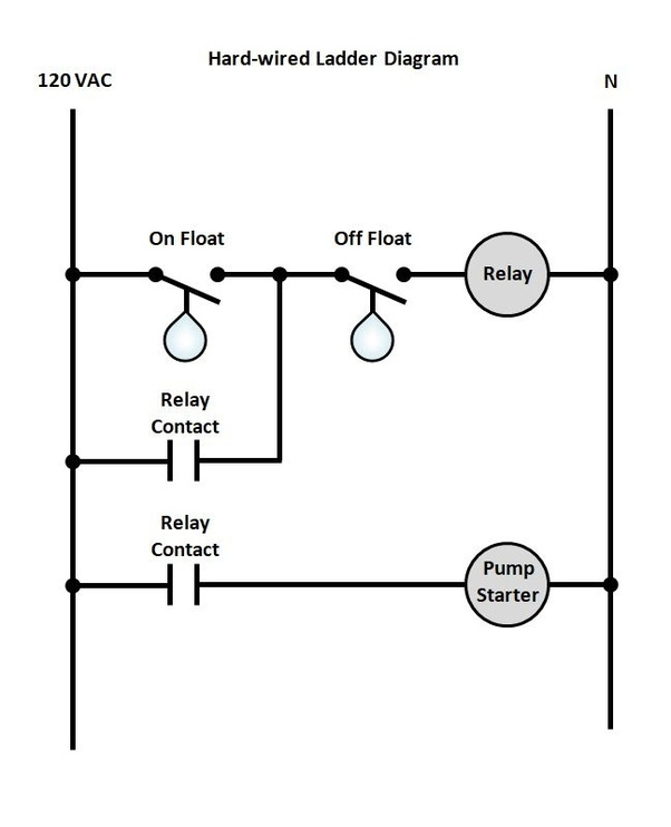 alternating relay wiring diagram pumps wiring diagram Furnas 47AB10AF Alternating Relay alternating relay wiring diagram pumps