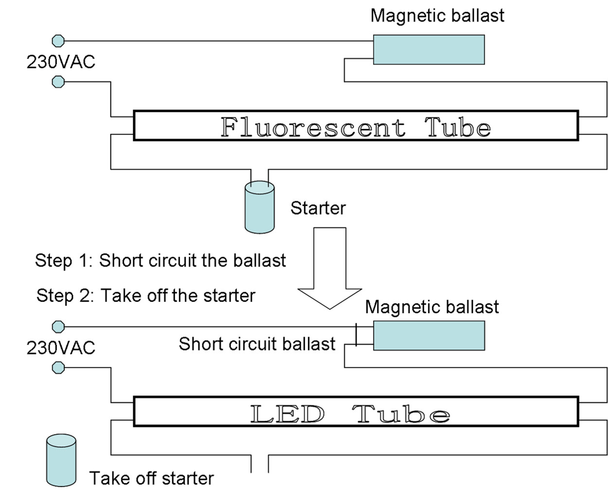 hight resolution of wiring diagram pictures detail name led fluorescent tube