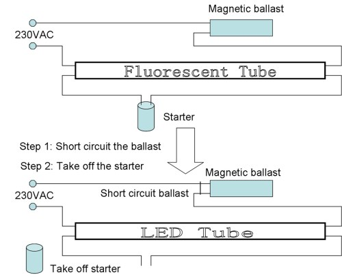 small resolution of wiring diagram pictures detail name led fluorescent tube
