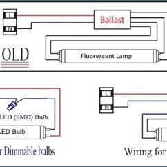 Ce Tech Cat5e Jack Wiring Diagram C Tec Conventional Fire Alarm Gallery | Sample