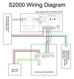 lenel access control wiring diagram [ 1024 x 867 Pixel ]