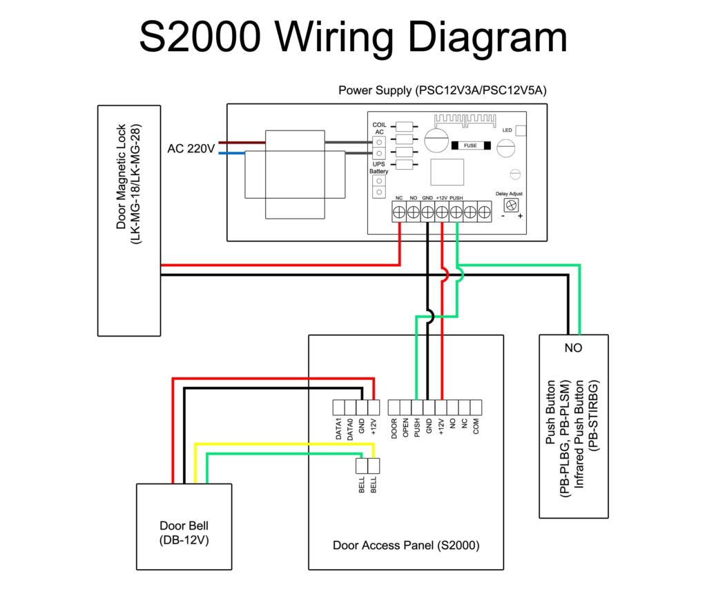 hight resolution of lenel access control wiring diagram