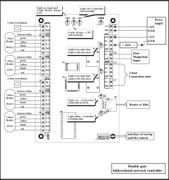 lenel access control wiring diagram collection key card wiring diagram new lenel access control wiring download wiring diagram  [ 2354 x 2495 Pixel ]
