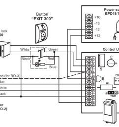 lenel wireless wiring diagrams mustang diagram door