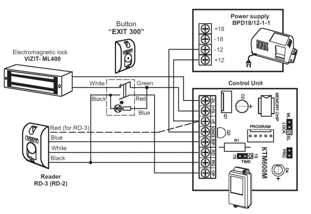 medium resolution of keys can access control wiring diagram schematic diagramsaccess control panel diagram completed wiring diagrams request to
