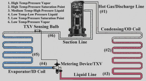 small resolution of lennox furnace thermostat wiring diagram collection awesome lennox thermostat wiring diagram old 11 m download wiring diagram