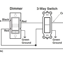 Wiring Diagram 3 Way Switch Of The Left Eye Leviton Dimmer Collection
