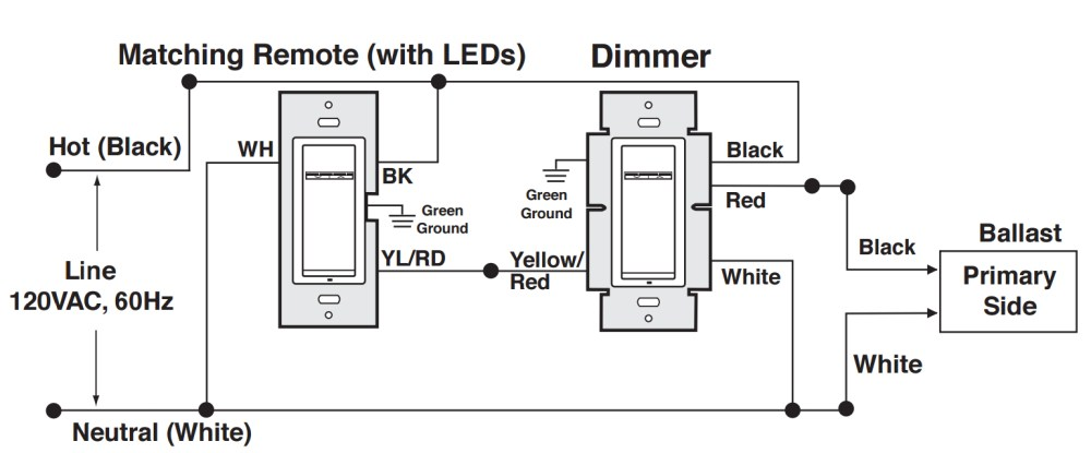 medium resolution of lutron 3 way dimmer switch wiring diagram collection wiring diagram for dimmer switch single pole