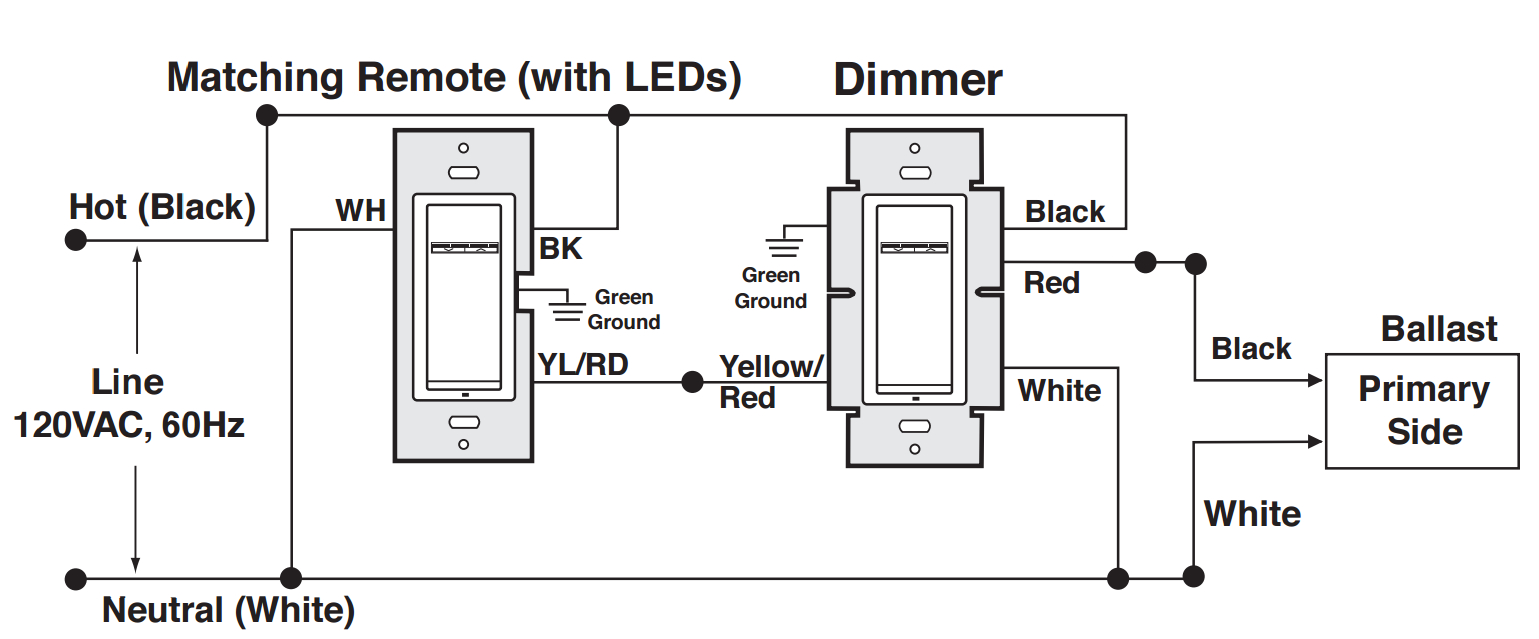 hight resolution of lutron ballast wiring diagram wiring diagram viewwrg 0526 lutron wiring diagrams lutron 3 way dimmer