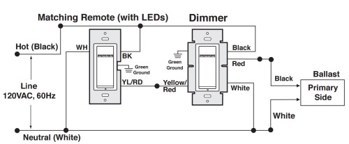 small resolution of lutron ballast wiring diagram wiring diagram viewwrg 0526 lutron wiring diagrams lutron 3 way dimmer