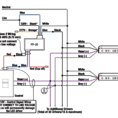 Lutron Cl Dimmer Wiring Diagram Dual Battery Setup Boat Diva Download Sample