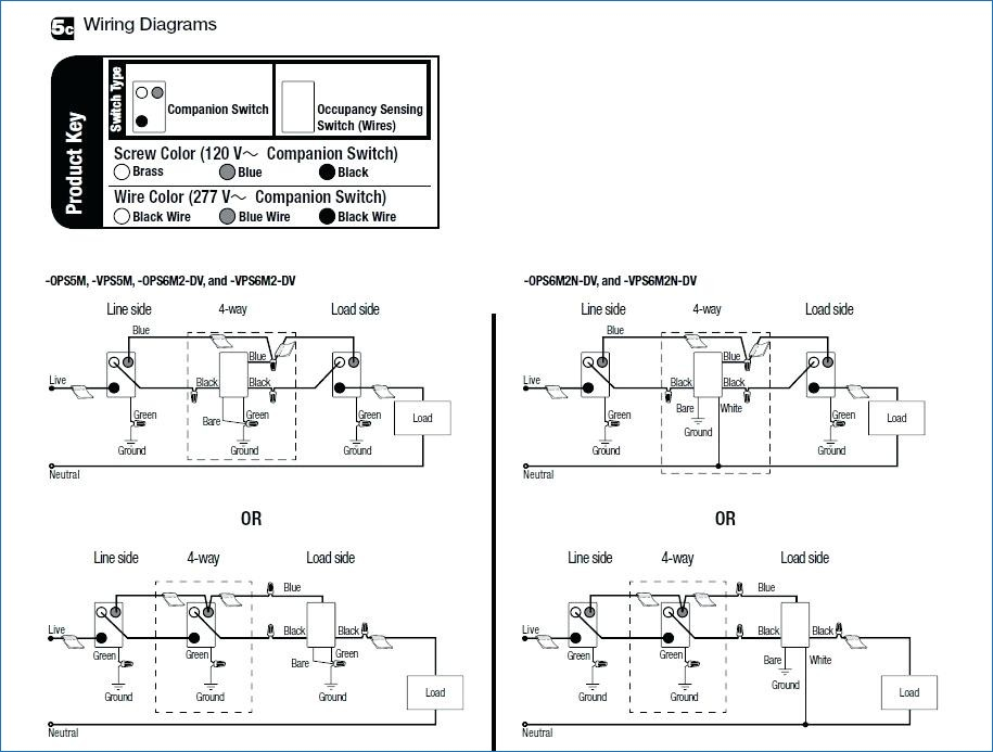 led dimming ballast wiring diagram club car precedent ignition switch lutron occupancy sensor gallery sample download maestro dimmer