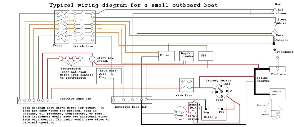 medium resolution of marine electrical wiring diagram collection luxury electrical panel wiring diagram 13 boat building standards basic download wiring diagram