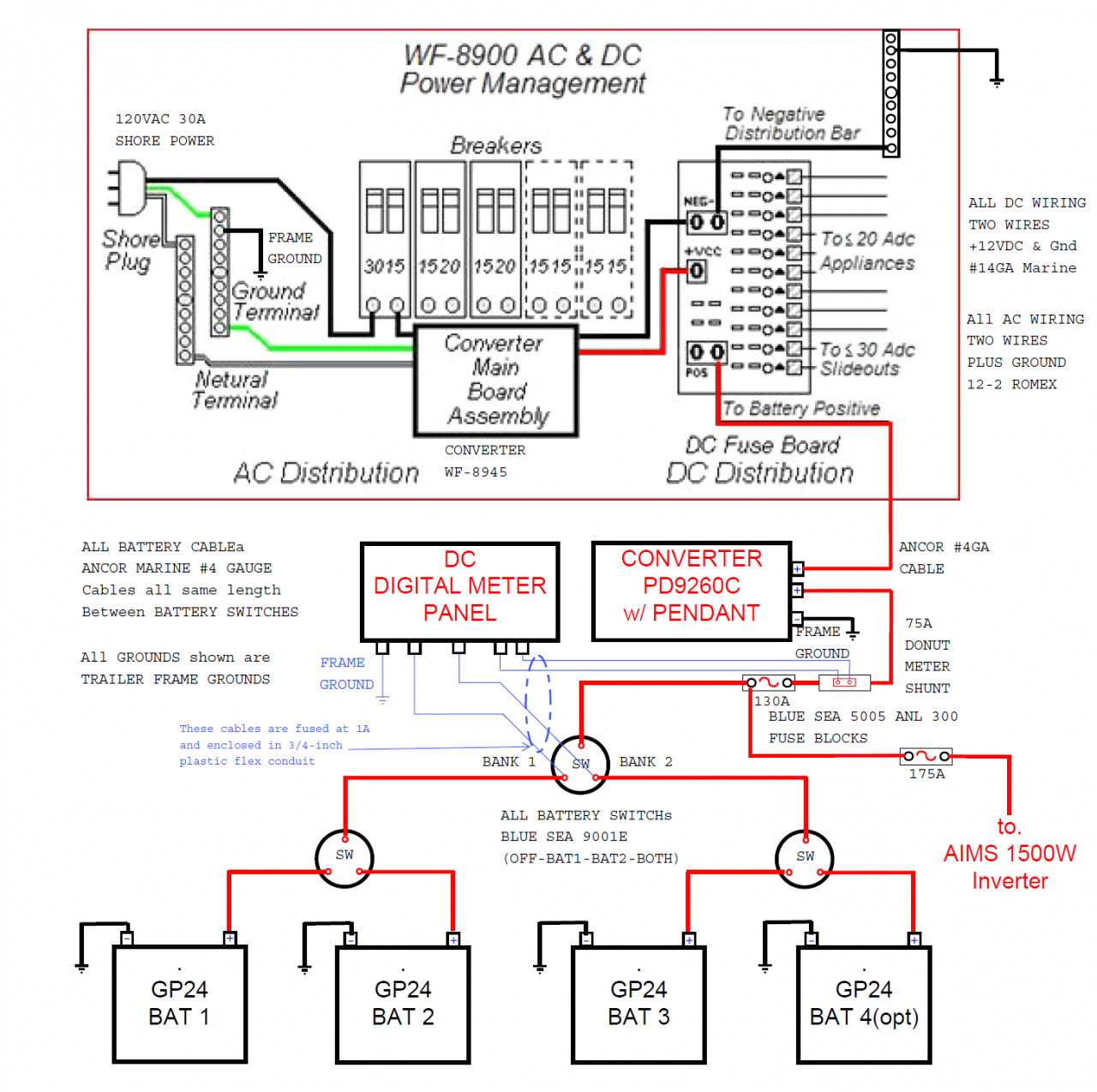 dual battery wiring diagram car audio ford f350 diagrams marine inverter charger sample