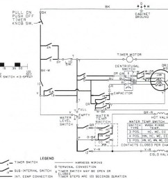 mod wiring diagram ge washer whre5550k2ww wiring diagram mega super asia washing machine wiring diagram [ 1000 x 962 Pixel ]