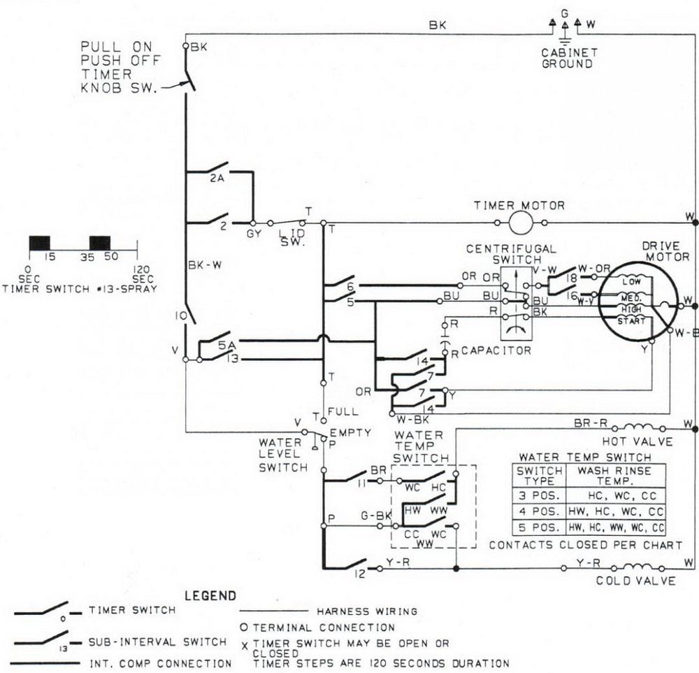 Ge Dryer Dbxr453et3ww Motor Wiring | Wiring Diagram on
