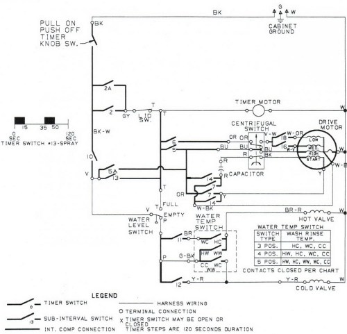Ge Washer Schematic - Wiring Diagrams Folder on