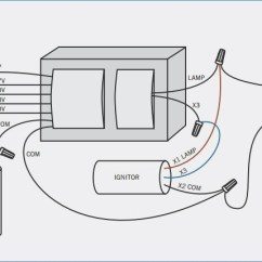Hps Fortress Wiring Diagram Plot Of The Gift Magi Schematic Eve Schullieder De U2022 Medieval Ballast Circuit