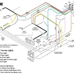 Meyers Plow Light Wiring Diagram Isuzu Npr Meyer Smith Great Installation Of Snow Lights Collection Schematic Chevy Western