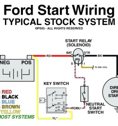 meyer snow plow toggle switch wiring diagram collection wiring rh faceitsalon com [ 1000 x 797 Pixel ]