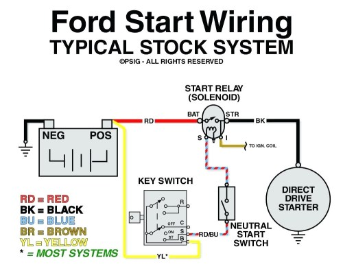 small resolution of meyer snow plow toggle switch wiring diagram collection wiring rh faceitsalon com