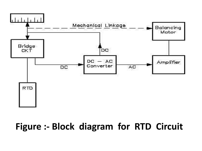 Pleasing Rtd Wiring Diagrams Online Wiring Diagram Wiring Cloud Nuvitbieswglorg