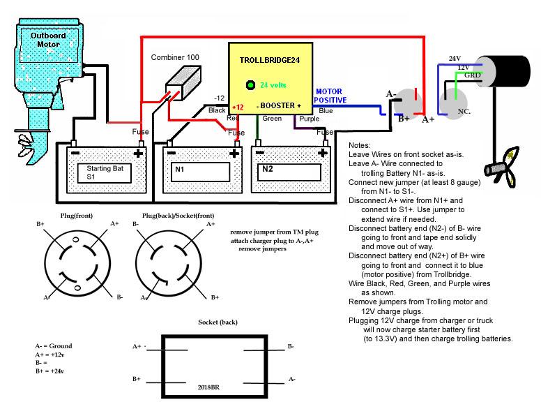 36 volt trolling motor wiring diagram 1966 corvette turn signal a 24 - impremedia.net