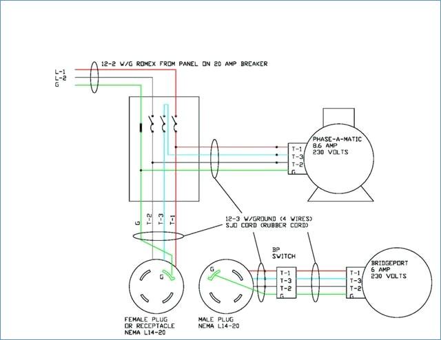 L14 20p Plug Wiring Diagram 240v Auto Electrical Wiring Diagram