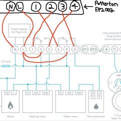 C Plan Wiring Diagram With Pump Overrun 1986 Chevy Power Window Nest 3 Sample