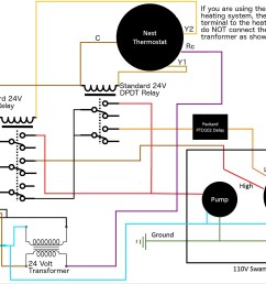 nest e wiring diagram collection wiring diagram motor control system valid wiring controlling 110v swamp download wiring diagram  [ 2111 x 1461 Pixel ]