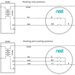 Nest Humidifier Wiring Diagram Uml Payment E Collection | Sample