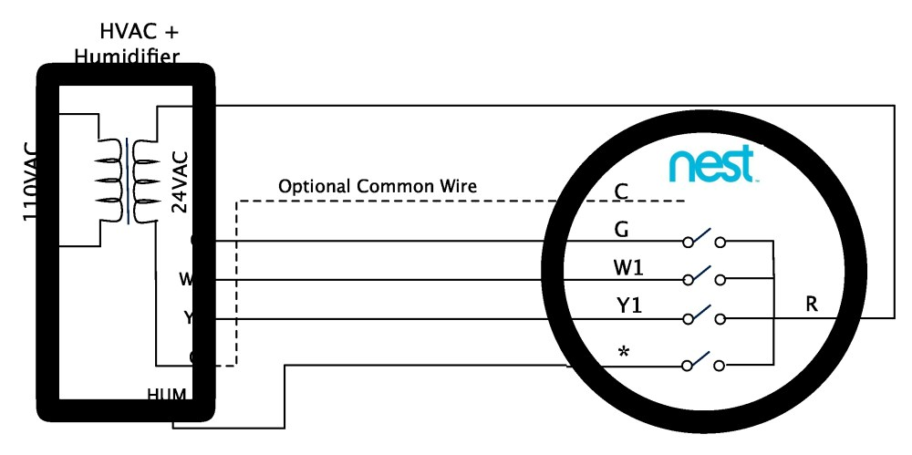 medium resolution of nest thermostat humidifier wiring diagram collection nest learning thermostat advanced installation and setup help for download wiring diagram