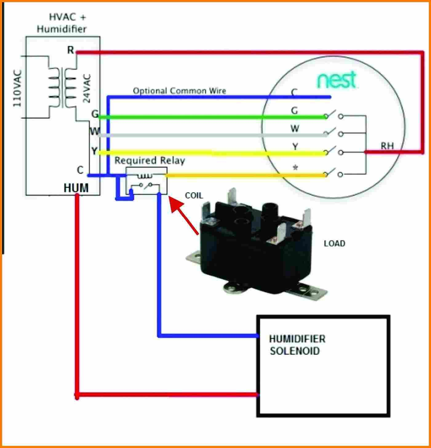 nest humidifier wiring diagram energy transfer for a torch thermostat download