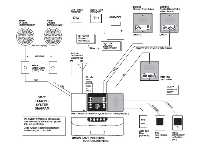 diagram filedoorbell wiring pictorial file qp95086 Wiring a NuTone 765HL Wiring Fan