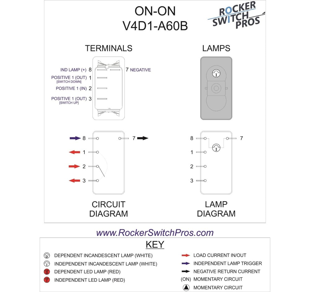 medium resolution of switch wiring diagram for wiper motor rocker custom wiring diagram u2022 rh littlewaves co 1979 corvette