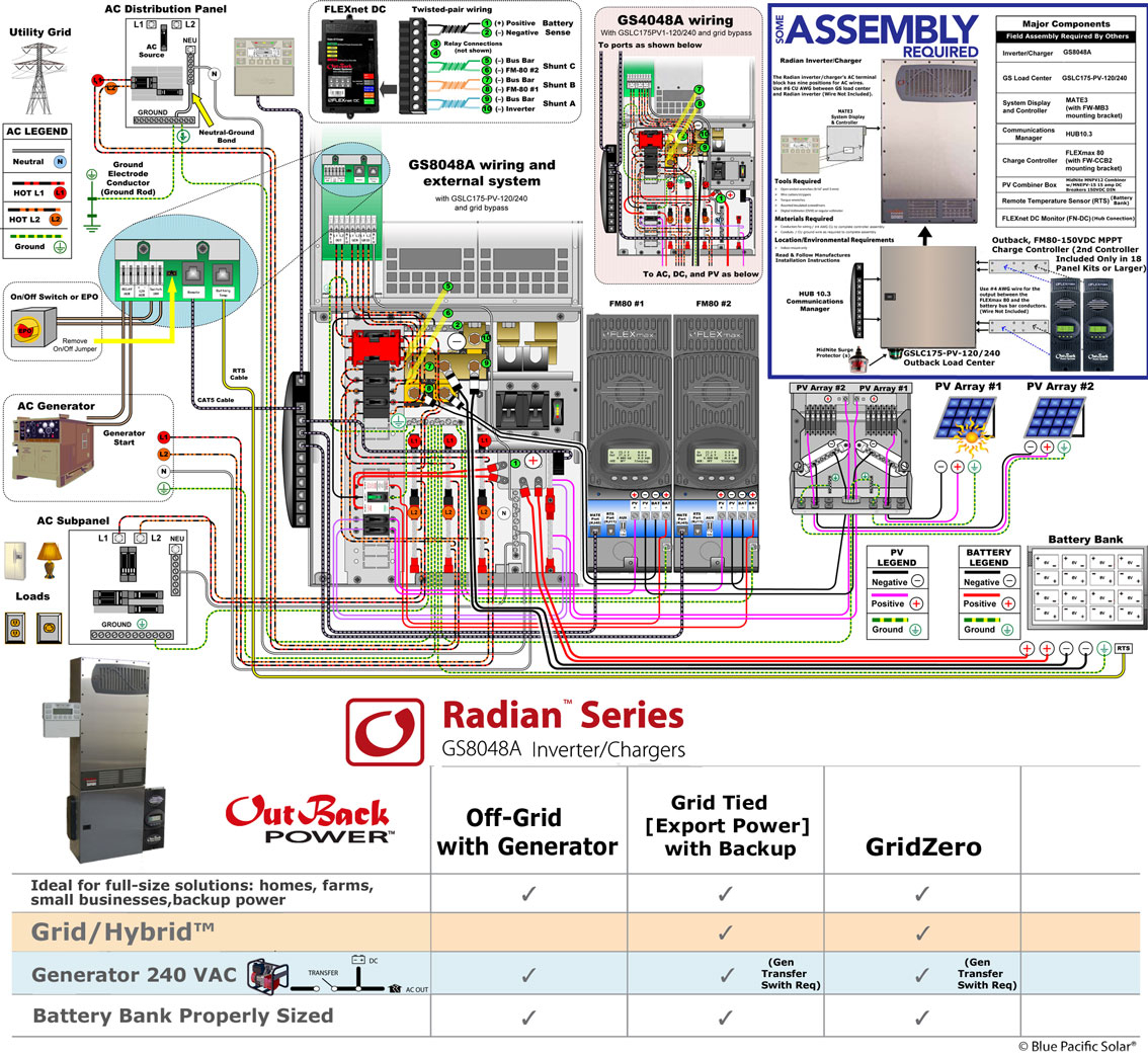 hight resolution of outback radian wiring diagram download fast installation just hang on the wall and make the