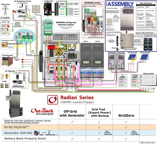 small resolution of outback radian wiring diagram download fast installation just hang on the wall and make the