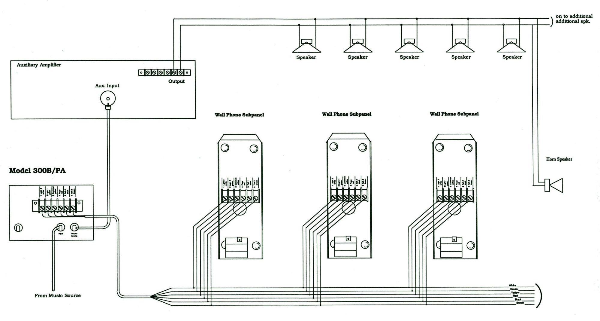 hight resolution of 70v speaker wiring diagram just wiring diagram washburn kc 70v wiring diagram 70v wiring diagram