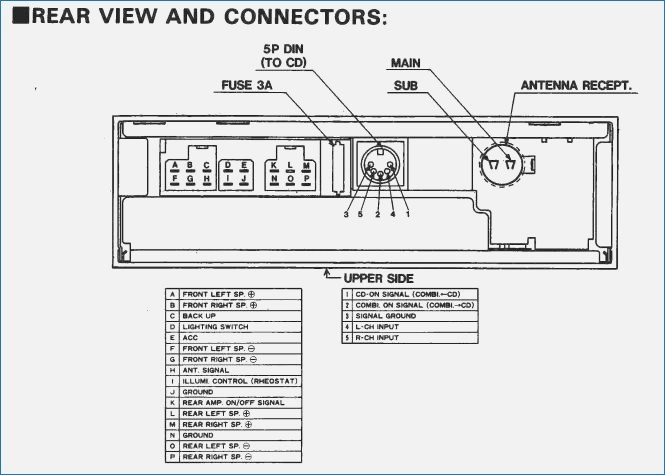 Stupendous Panasonic Cu Ps9Nkz Wiring Diagrams Wiring Diagram M6 Wiring Cloud Hisonuggs Outletorg
