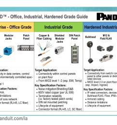 wiring diagram pics detail name panduit cat6 jack  [ 3300 x 2550 Pixel ]
