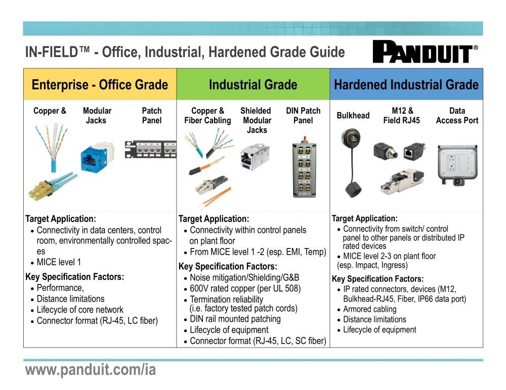 medium resolution of wiring diagram pics detail name panduit cat6 jack