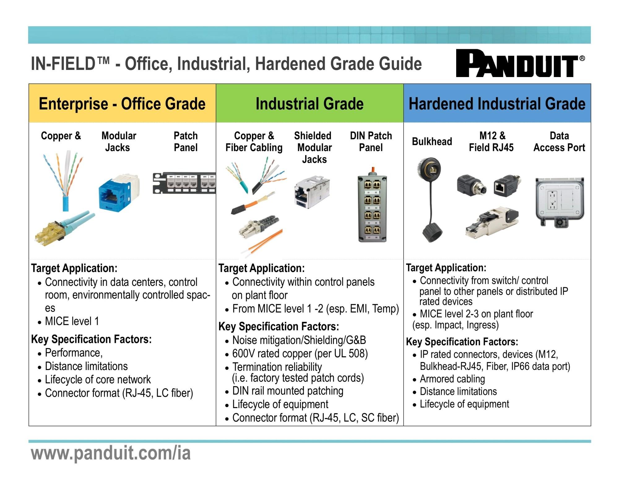 hight resolution of wiring diagram pics detail name panduit cat6 jack