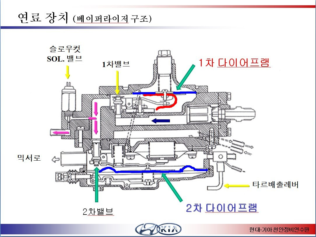 lpg wiring diagram cars 99 ford ranger xlt radio pass and seymour switches gallery